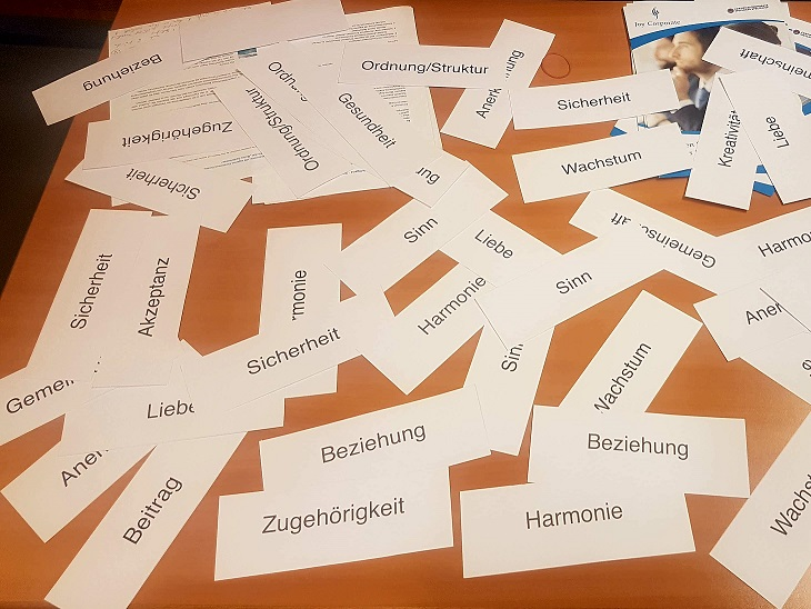 BGM Schweiz. Wellbeing – Definitionen